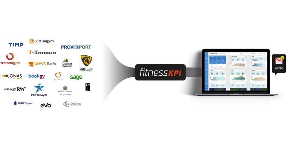FitnessKPI capta 300 mil euros de inversión de ENISA